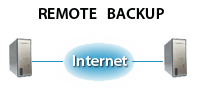 Remote Datacenter Backup Service